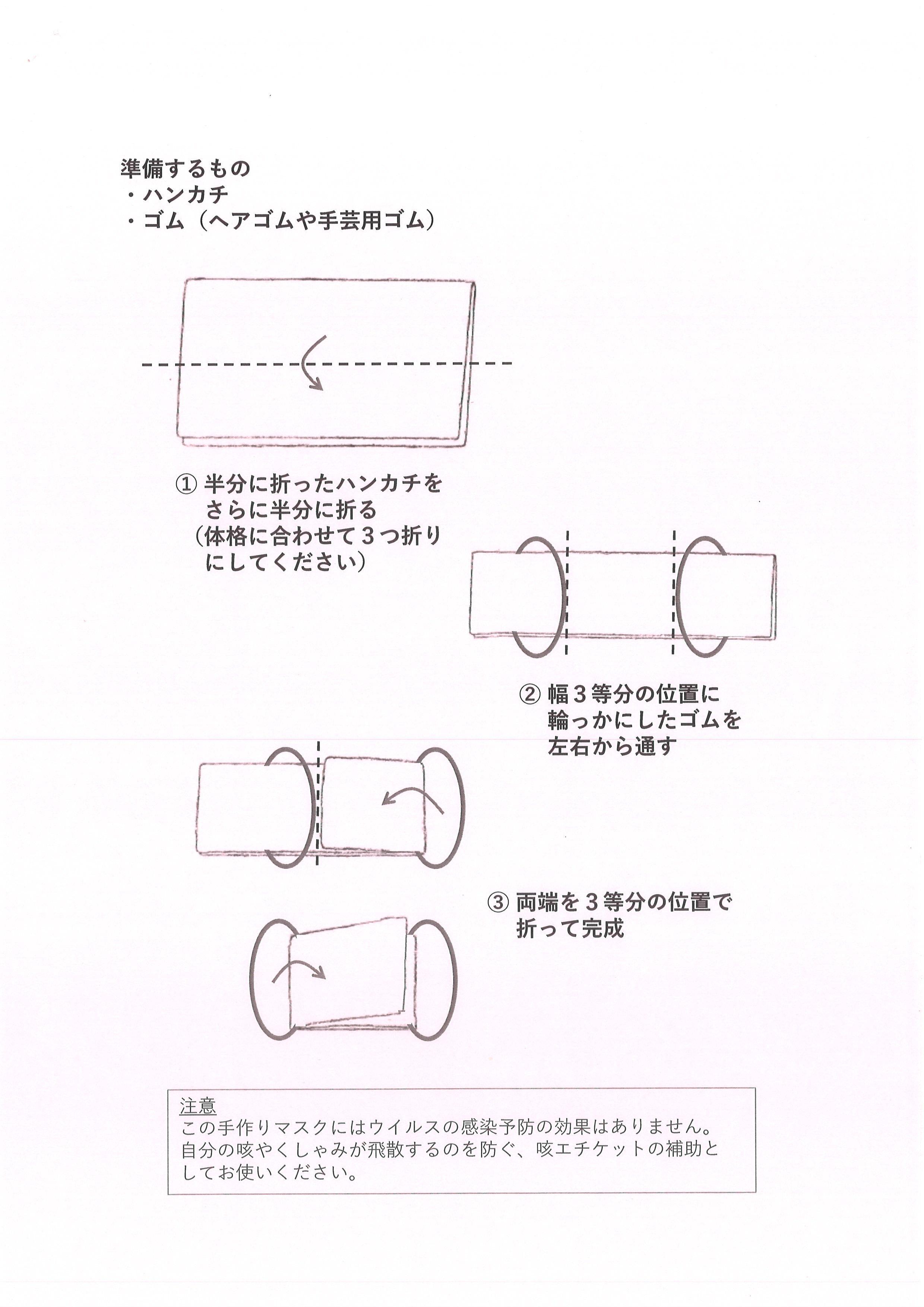ハンカチ マスク 作り方 簡単